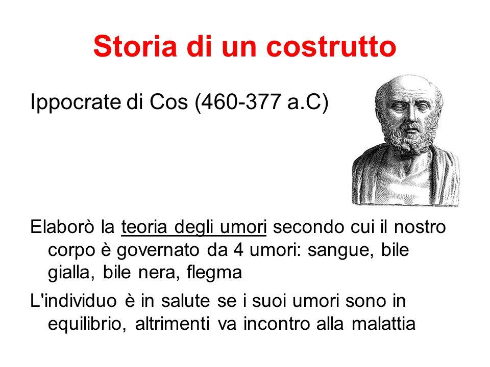 Storia di un costrutto Ippocrate di Cos (460-377 a.C) Elaborò la teoria degli umori secondo cui il nostro corpo è governato da 4 umori: sangue, bile g