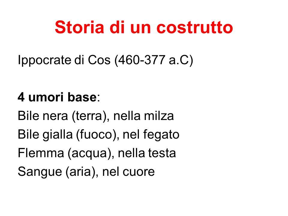 Storia di un costrutto Ippocrate di Cos (460-377 a.C) 4 umori base: Bile nera (terra), nella milza Bile gialla (fuoco), nel fegato Flemma (acqua), nel