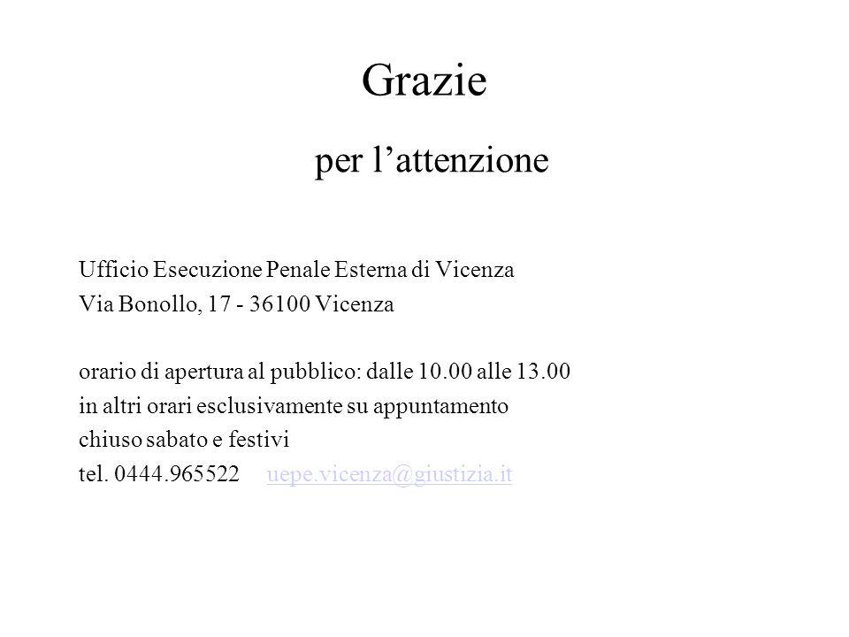 Grazie per l'attenzione Ufficio Esecuzione Penale Esterna di Vicenza Via Bonollo, 17 - 36100 Vicenza orario di apertura al pubblico: dalle 10.00 alle