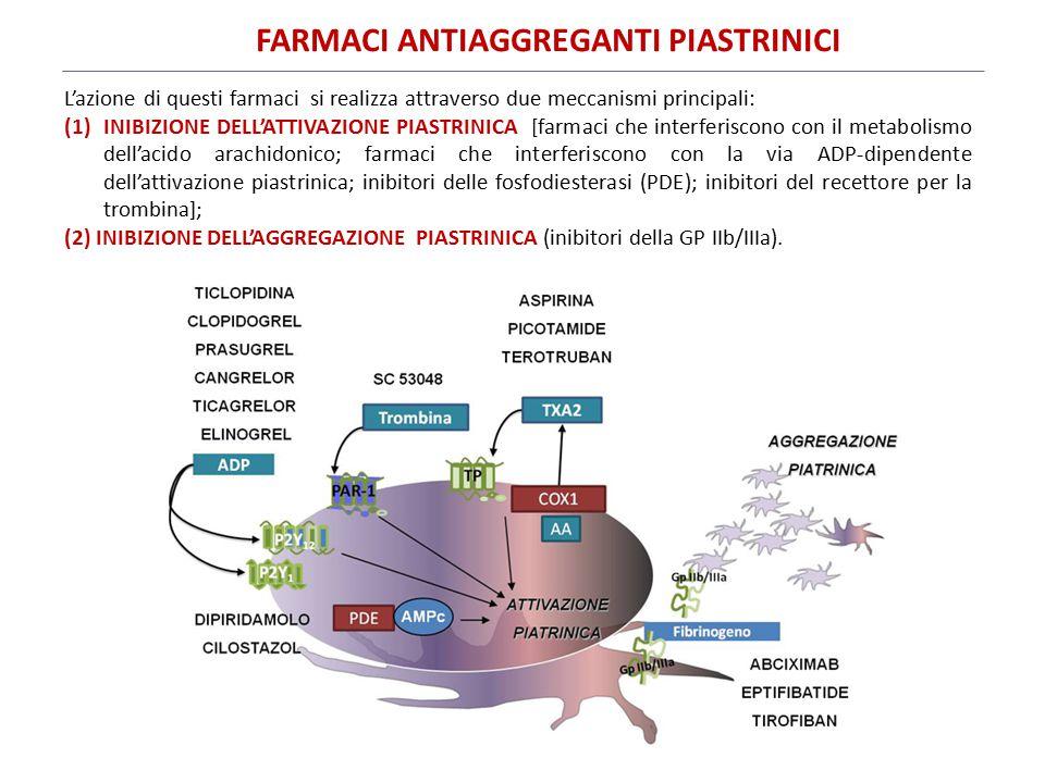 Abciximab Inibitore irreversibile non competitivo del complesso GPIIb/IIIa.