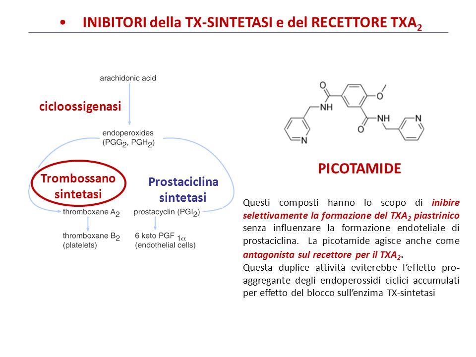 PROSTACICLINA E ANALOGHI STABILI ILOPROSTPROSTACICLINA La prostaciclina è un potente inibitore della attivazione ed aggregazione piastrinica, ma il suo impiego è reso difficoltoso dalla instabilità chimica e dalla non selettività per i recettori piastrinici e vascolari.