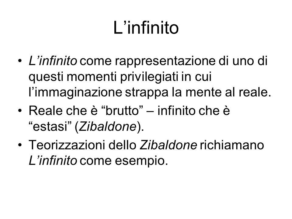 L'infinito Poesia articolata in due momenti che corrispondono a due distinte sensazioni di partenza 1.Avvio sensazione visiva (impossibilità della visione) 2.Nel vv.
