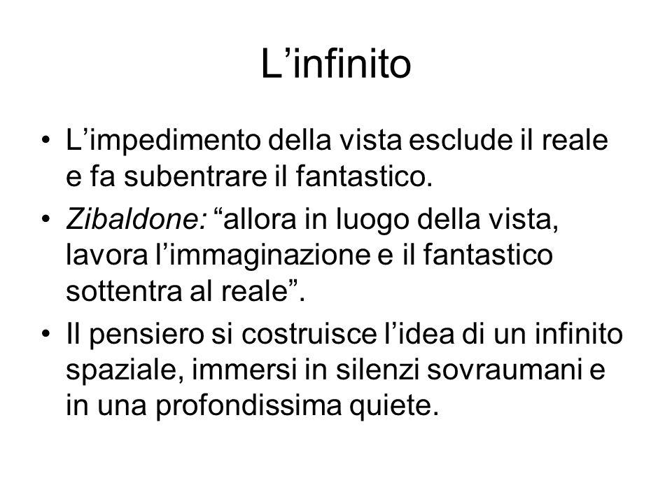 """L'infinito L'impedimento della vista esclude il reale e fa subentrare il fantastico. Zibaldone: """"allora in luogo della vista, lavora l'immaginazione e"""