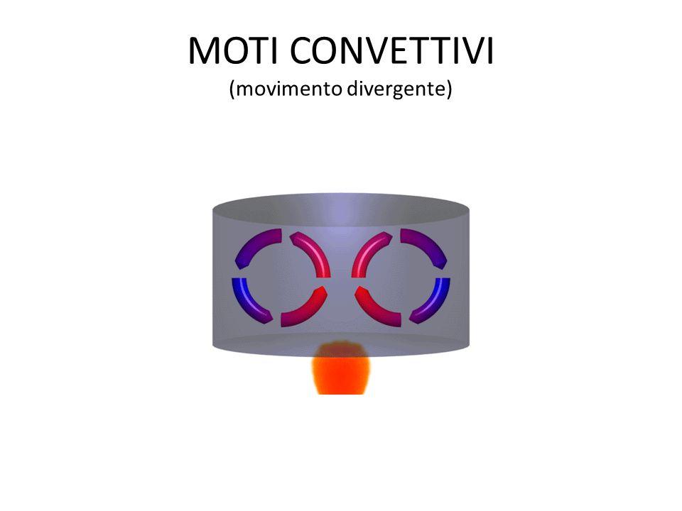 MOTI CONVETTIVI (movimento divergente)