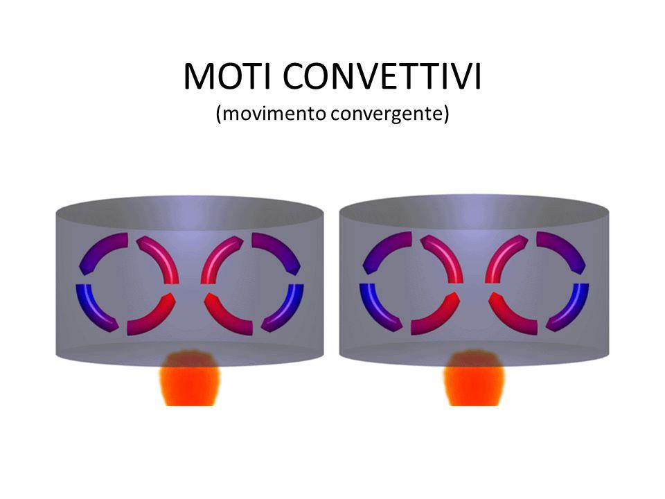 MOTI CONVETTIVI (movimento convergente)