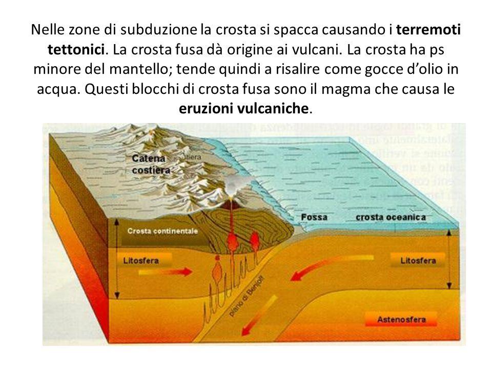 Nelle zone di subduzione la crosta si spacca causando i terremoti tettonici.