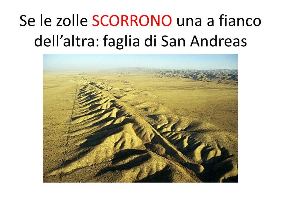 Se le zolle SCORRONO una a fianco dell'altra: faglia di San Andreas