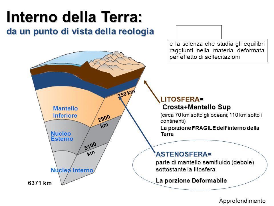 5100 km 350 km 6371 km LITOSFERA= Crosta+Mantello Sup Crosta+Mantello Sup (circa 70 km sotto gli oceani; 110 km sotto i continenti) La porzione FRAGILE dell'interno della Terra Mantello Inferiore Nucleo Esterno Interno della Terra: da un punto di vista della reologia Nucleo Interno Approfondimento ASTENOSFERA= parte di mantello semifluido (debole) sottostante la litosfera La porzione Deformabile è la scienza che studia gli equilibri raggiunti nella materia deformata per effetto di sollecitazioni