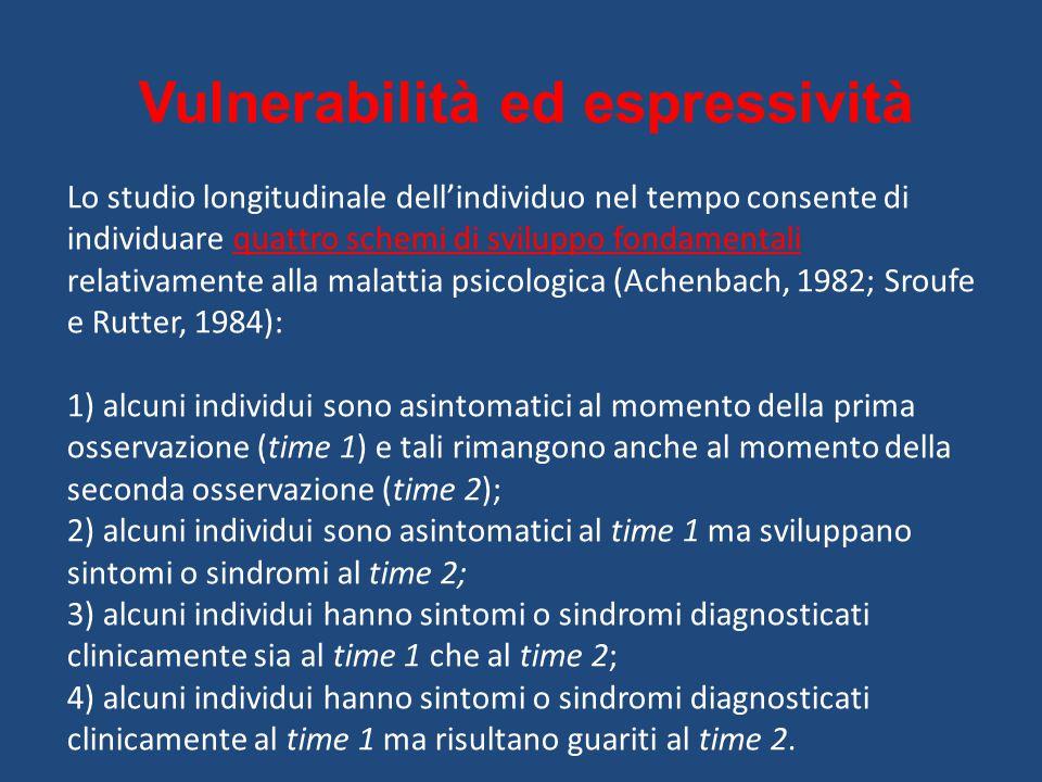 Vulnerabilità ed espressività Lo studio longitudinale dell'individuo nel tempo consente di individuare quattro schemi di sviluppo fondamentali relativamente alla malattia psicologica (Achenbach, 1982; Sroufe e Rutter, 1984): 1) alcuni individui sono asintomatici al momento della prima osservazione (time 1) e tali rimangono anche al momento della seconda osservazione (time 2); 2) alcuni individui sono asintomatici al time 1 ma sviluppano sintomi o sindromi al time 2; 3) alcuni individui hanno sintomi o sindromi diagnosticati clinicamente sia al time 1 che al time 2; 4) alcuni individui hanno sintomi o sindromi diagnosticati clinicamente al time 1 ma risultano guariti al time 2.