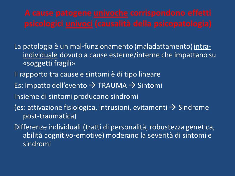A cause patogene univoche corrispondono effetti psicologici univoci (causalità della psicopatologia) La patologia è un mal-funzionamento (maladattamento) intra- individuale dovuto a cause esterne/interne che impattano su «soggetti fragili» Il rapporto tra cause e sintomi è di tipo lineare Es: Impatto dell'evento  TRAUMA  Sintomi Insieme di sintomi producono sindromi (es: attivazione fisiologica, intrusioni, evitamenti  Sindrome post-traumatica) Differenze individuali (tratti di personalità, robustezza genetica, abilità cognitivo-emotive) moderano la severità di sintomi e sindromi