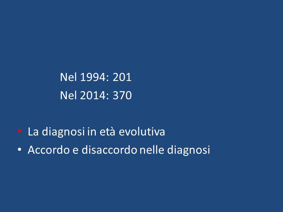 Nel 1994: 201 Nel 2014: 370 La diagnosi in età evolutiva Accordo e disaccordo nelle diagnosi