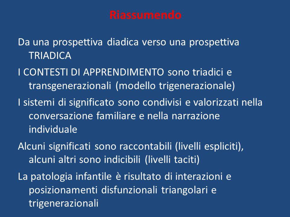 Riassumendo Da una prospettiva diadica verso una prospettiva TRIADICA I CONTESTI DI APPRENDIMENTO sono triadici e transgenerazionali (modello trigener