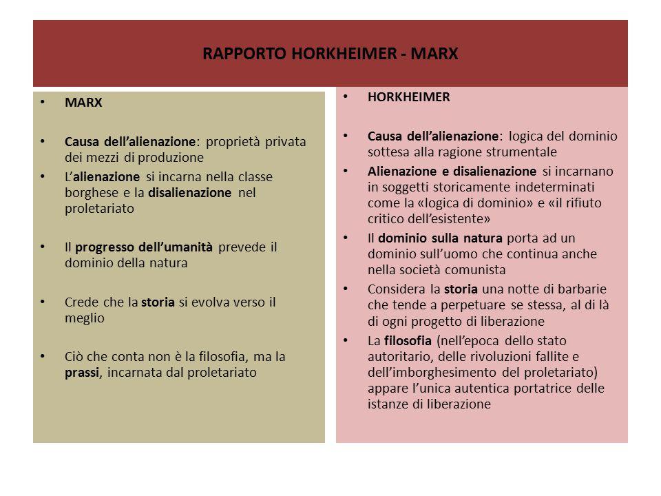 RAPPORTO HORKHEIMER - MARX MARX Causa dell'alienazione: proprietà privata dei mezzi di produzione L'alienazione si incarna nella classe borghese e la