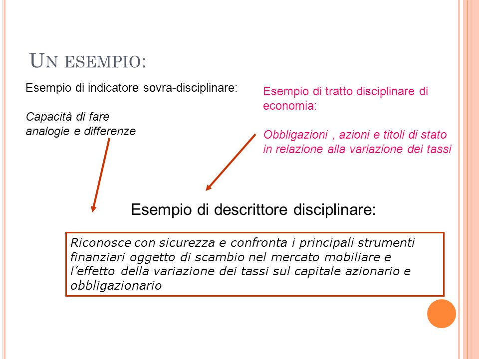 Esempio di tratto disciplinare di economia: Obbligazioni, azioni e titoli di stato in relazione alla variazione dei tassi Esempio di descrittore disci