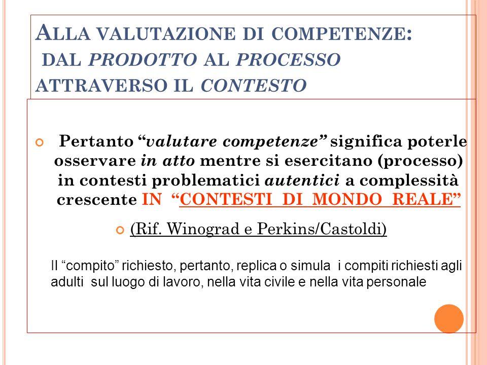 """A LLA VALUTAZIONE DI COMPETENZE : DAL PRODOTTO AL PROCESSO ATTRAVERSO IL CONTESTO Pertanto """" valutare competenze"""" significa poterle osservare in atto"""