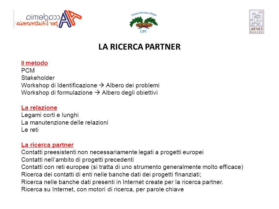 Il metodo PCM Stakeholder Workshop di Identificazione  Albero dei problemi Workshop di formulazione  Albero degli obiettivi La relazione Legami cort