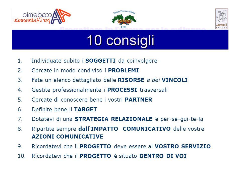 Progettare in Europa per lo sviluppo 10 consigli 1.Individuate subito i SOGGETTI da coinvolgere 2.Cercate in modo condiviso i PROBLEMI 3.Fate un elenc
