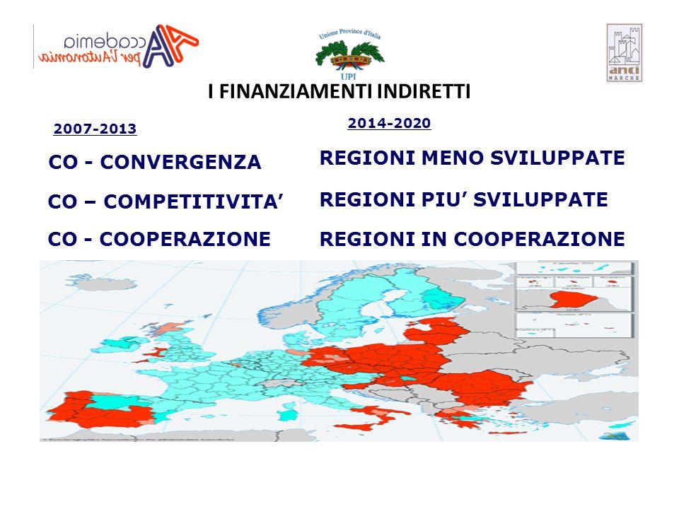 I FINANZIAMENTI INDIRETTI CO - CONVERGENZA CO – COMPETITIVITA' CO - COOPERAZIONE REGIONI MENO SVILUPPATE REGIONI PIU' SVILUPPATE REGIONI IN COOPERAZIO