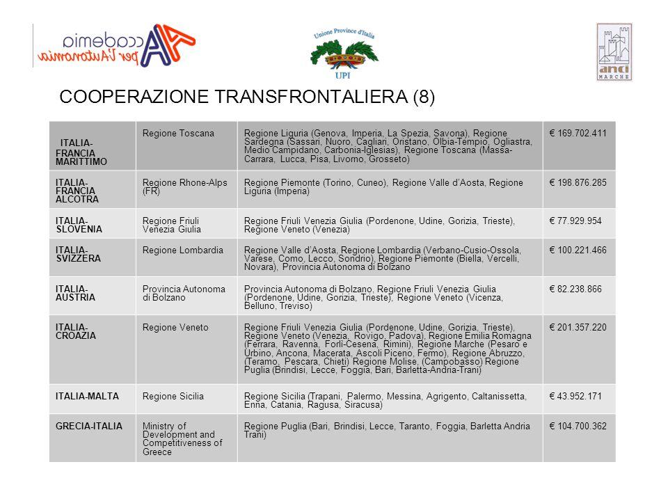 ITALIA- FRANCIA MARITTIMO Regione ToscanaRegione Liguria (Genova, Imperia, La Spezia, Savona), Regione Sardegna (Sassari, Nuoro, Cagliari, Oristano, O