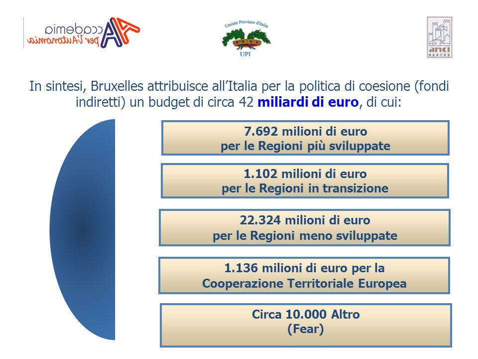 1.102 milioni di euro per le Regioni in transizione 22.324 milioni di euro per le Regioni meno sviluppate 1.136 milioni di euro per la Cooperazione Te