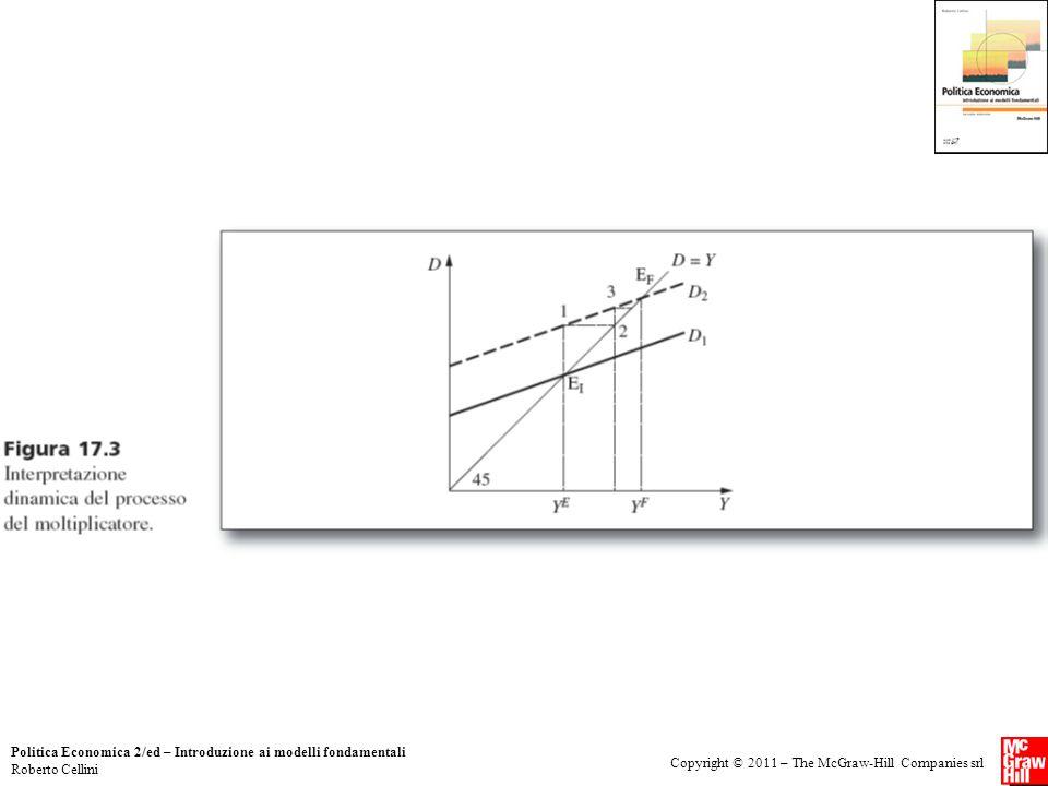 Copyright © 2011 – The McGraw-Hill Companies srl Politica Economica 2/ed – Introduzione ai modelli fondamentali Roberto Cellini