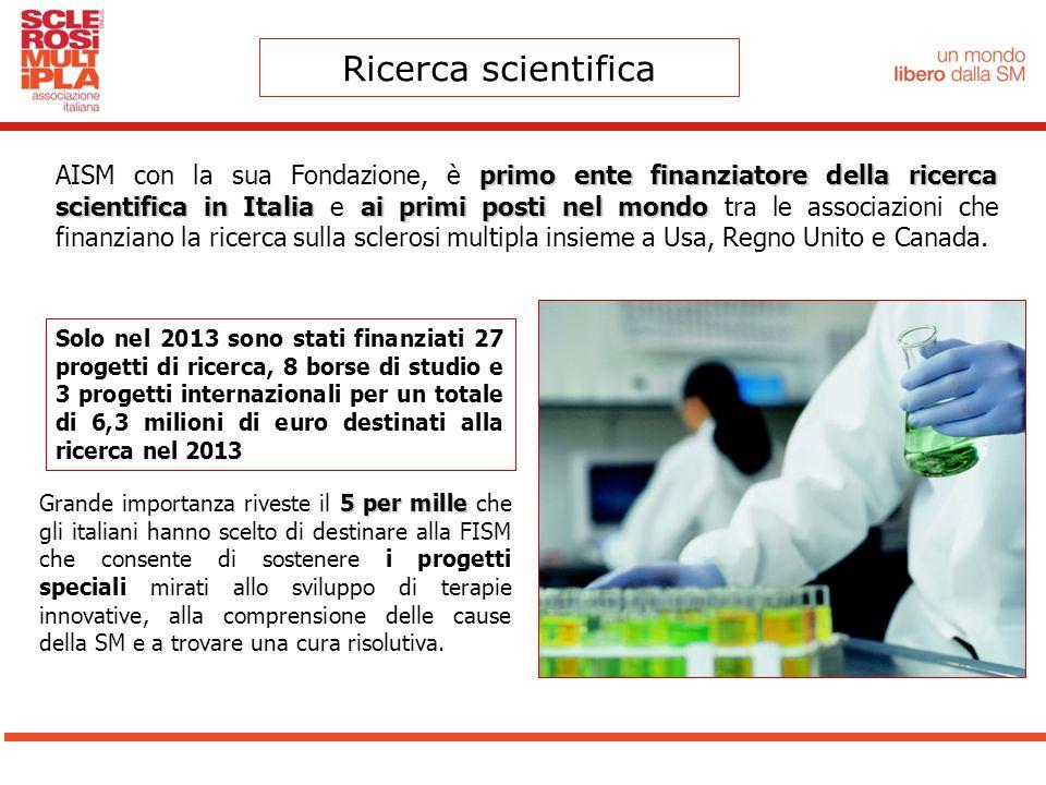 Ricerca scientifica Solo nel 2013 sono stati finanziati 27 progetti di ricerca, 8 borse di studio e 3 progetti internazionali per un totale di 6,3 mil