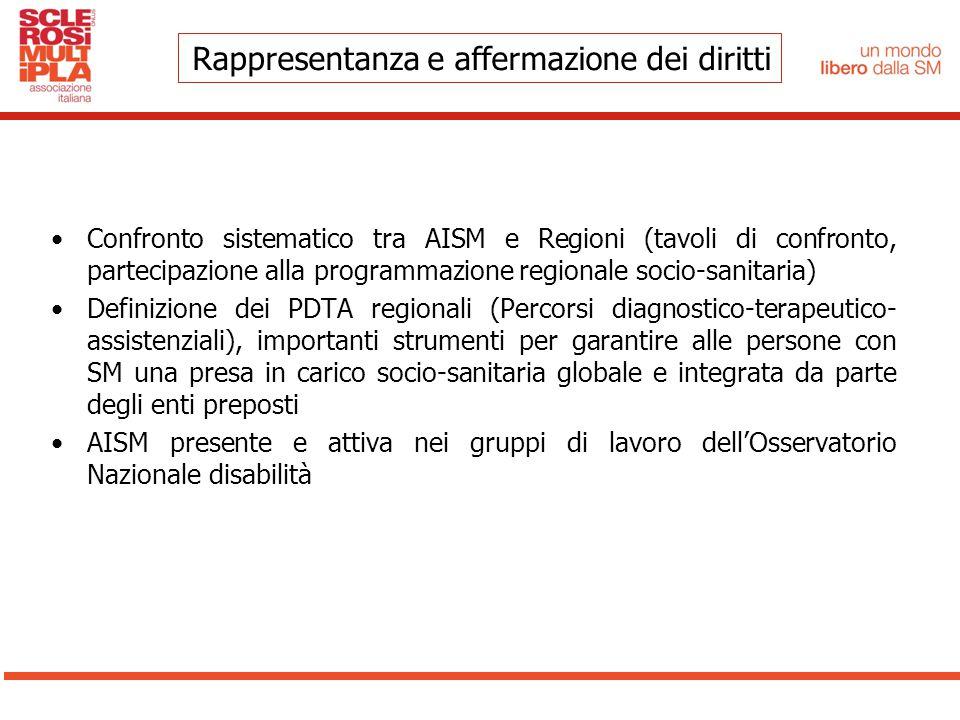 Confronto sistematico tra AISM e Regioni (tavoli di confronto, partecipazione alla programmazione regionale socio-sanitaria) Definizione dei PDTA regi