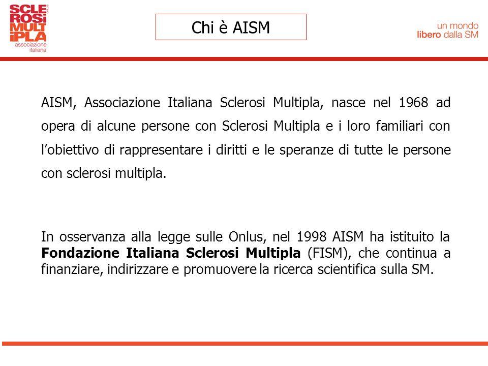 Chi è AISM AISM, Associazione Italiana Sclerosi Multipla, nasce nel 1968 ad opera di alcune persone con Sclerosi Multipla e i loro familiari con l'obi