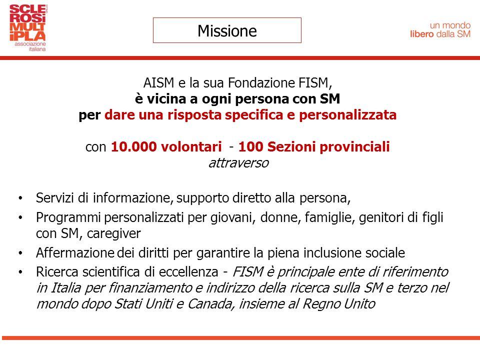 AISM e la sua Fondazione FISM, è vicina a ogni persona con SM per dare una risposta specifica e personalizzata con 10.000 volontari - 100 Sezioni prov
