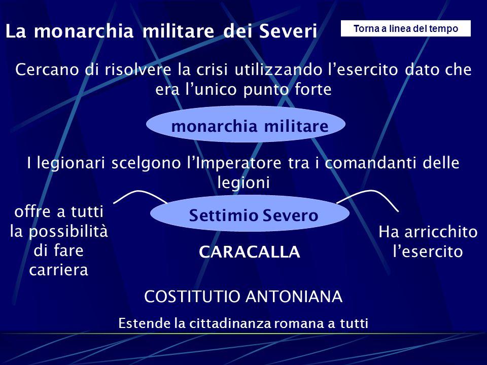 Torna a linea del tempo Cercano di risolvere la crisi utilizzando l'esercito dato che era l'unico punto forte monarchia militare I legionari scelgono