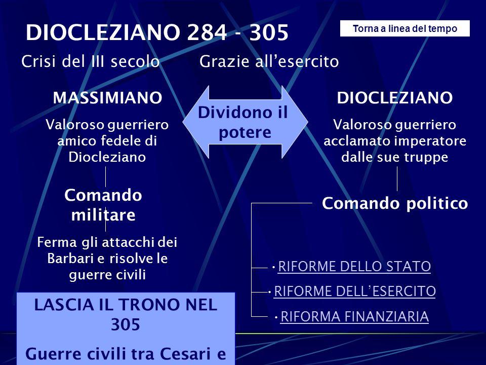 DIOCLEZIANO 284 - 305 Crisi del III secoloGrazie all'esercito DIOCLEZIANO Valoroso guerriero acclamato imperatore dalle sue truppe MASSIMIANO Valoroso