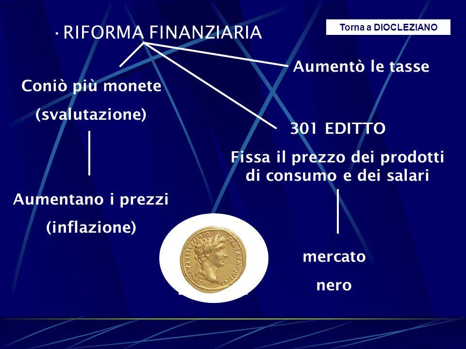 RIFORMA FINANZIARIA Coniò più monete (svalutazione) Aumentano i prezzi (inflazione) Aumentò le tasse 301 EDITTO Fissa il prezzo dei prodotti di consum