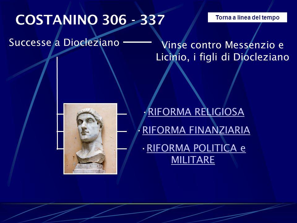 COSTANINO 306 - 337 Torna a linea del tempo Successe a Diocleziano Vinse contro Messenzio e Licinio, i figli di Diocleziano RIFORMA RELIGIOSA RIFORMA
