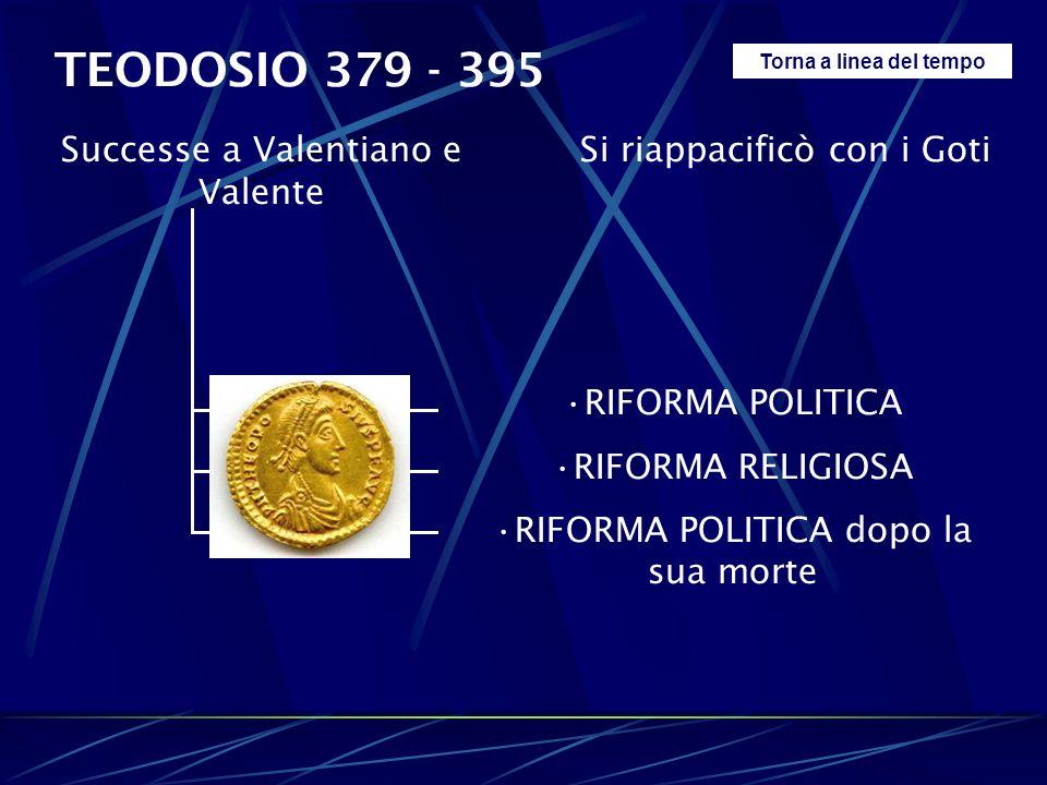 TEODOSIO 379 - 395 Successe a Valentiano e Valente Si riappacificò con i Goti RIFORMA POLITICA RIFORMA RELIGIOSA RIFORMA POLITICA dopo la sua morte To