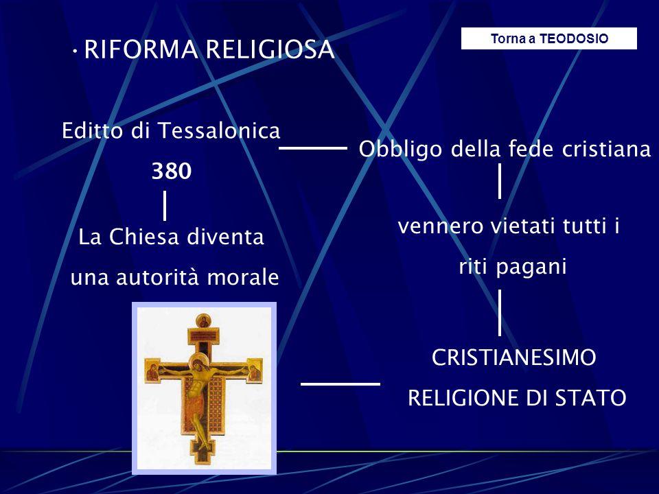 RIFORMA RELIGIOSA Editto di Tessalonica 380 Obbligo della fede cristiana vennero vietati tutti i riti pagani CRISTIANESIMO RELIGIONE DI STATO La Chies