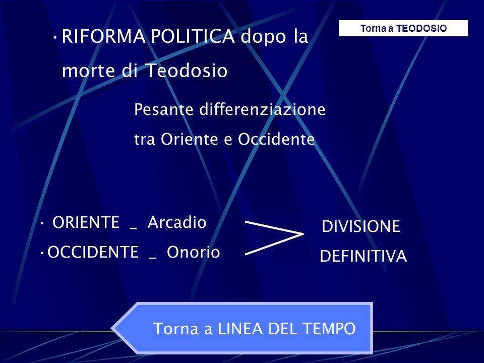 RIFORMA POLITICA dopo la morte di Teodosio Pesante differenziazione tra Oriente e Occidente ORIENTE _ Arcadio OCCIDENTE _ Onorio DIVISIONE DEFINITIVA