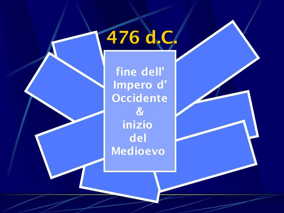 476 d.C. fine dell' Impero d' Occidente & inizio del Medioevo