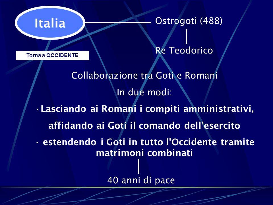 Re Teodorico Italia Ostrogoti (488) Collaborazione tra Goti e Romani In due modi: Lasciando ai Romani i compiti amministrativi, affidando ai Goti il c