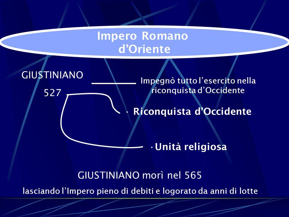 Impero Romano d'Oriente GIUSTINIANO 527 Impegnò tutto l'esercito nella riconquista d'Occidente Riconquista d'Occidente Unità religiosa GIUSTINIANO mor