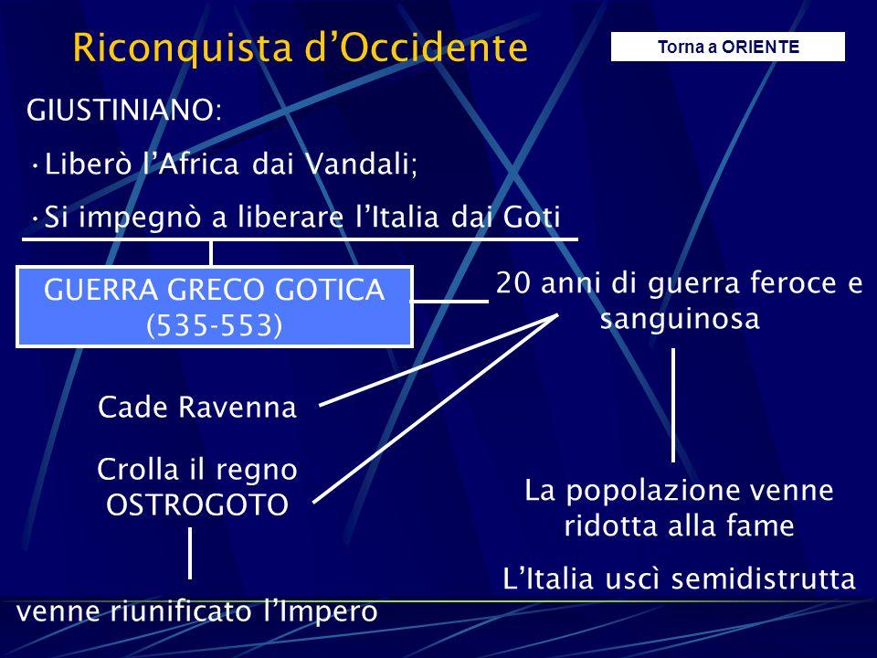 Riconquista d'Occidente GIUSTINIANO: Liberò l'Africa dai Vandali; Si impegnò a liberare l'Italia dai Goti GUERRA GRECO GOTICA (535-553) 20 anni di gue