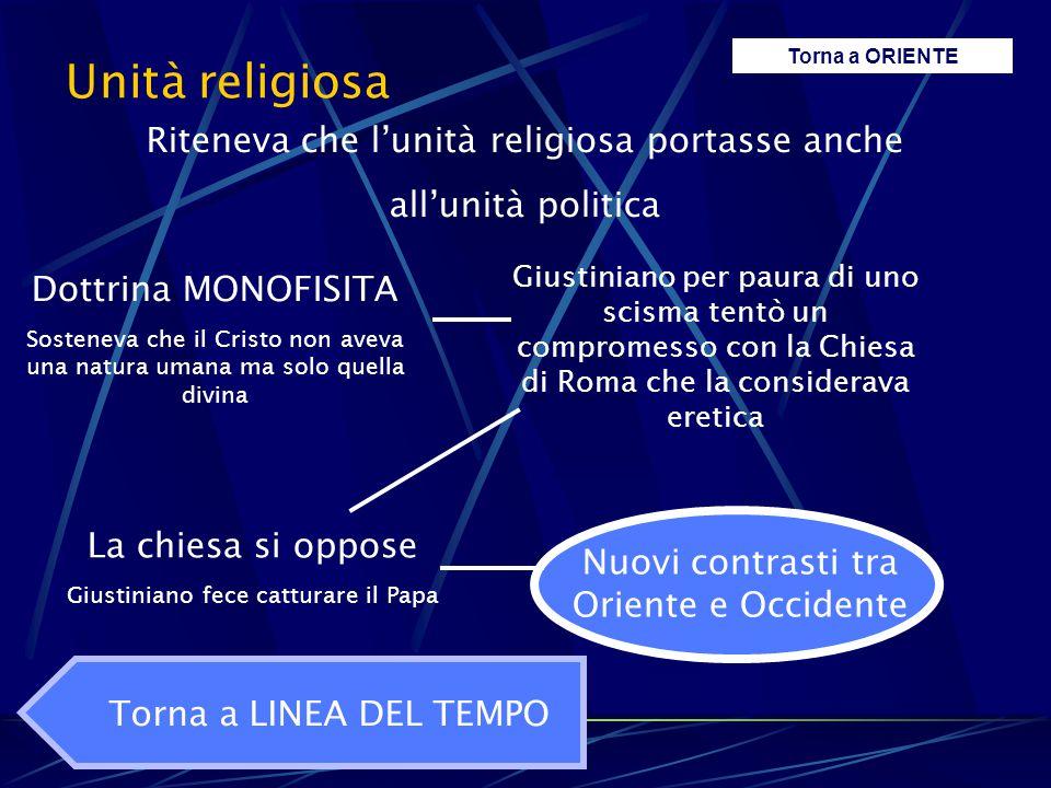 Unità religiosa Riteneva che l'unità religiosa portasse anche all'unità politica Dottrina MONOFISITA Sosteneva che il Cristo non aveva una natura uman