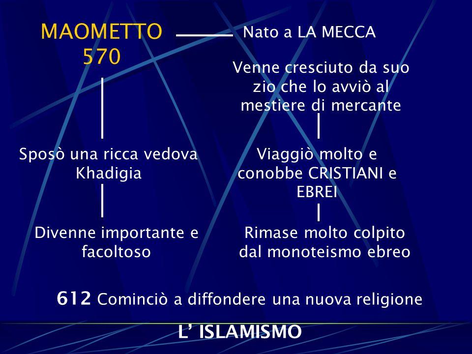 MAOMETTO 570 Nato a LA MECCA Venne cresciuto da suo zio che lo avviò al mestiere di mercante Viaggiò molto e conobbe CRISTIANI e EBREI Rimase molto co