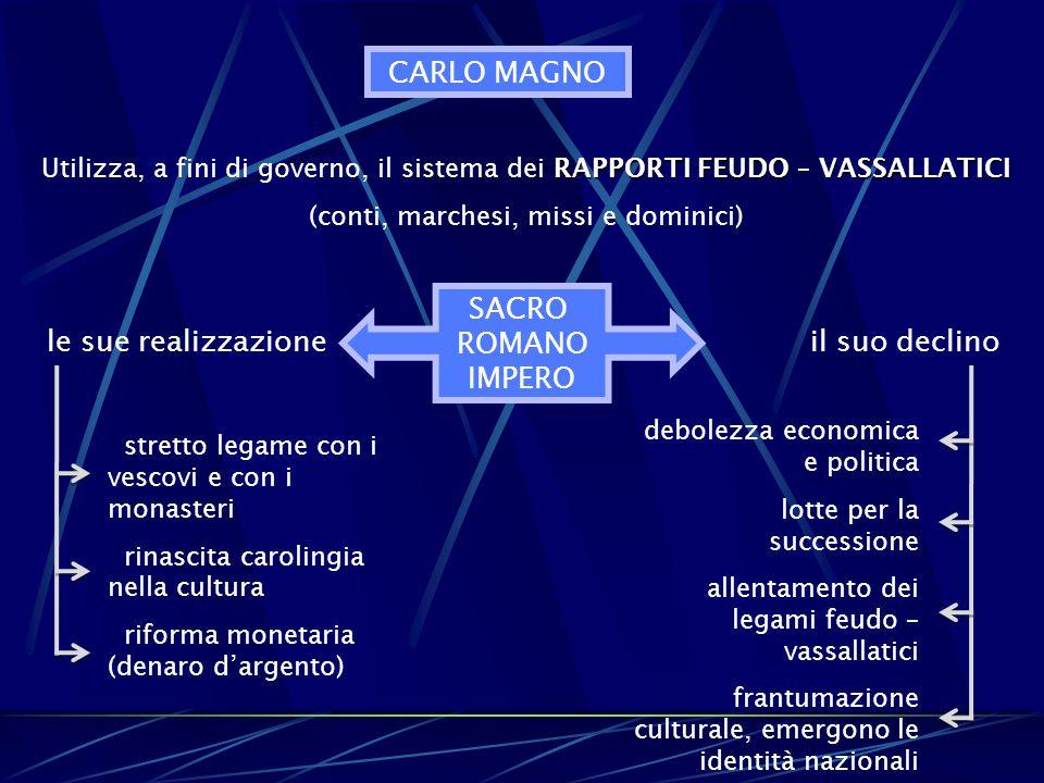 CARLO MAGNO RAPPORTI FEUDO – VASSALLATICI Utilizza, a fini di governo, il sistema dei RAPPORTI FEUDO – VASSALLATICI (conti, marchesi, missi e dominici