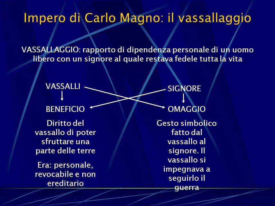 Impero di Carlo Magno: il vassallaggio VASSALLAGGIO: rapporto di dipendenza personale di un uomo libero con un signore al quale restava fedele tutta l