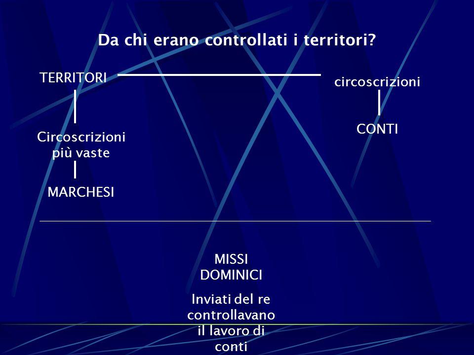 Da chi erano controllati i territori? TERRITORI circoscrizioni Circoscrizioni più vaste MARCHESI CONTI MISSI DOMINICI Inviati del re controllavano il