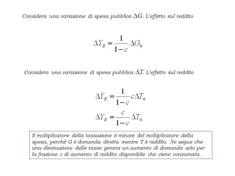 Considera una variazione di spesa pubblica ΔG. L'effetto sul reddito Considera una variazione di spesa pubblica ΔT. L'effetto sul reddito Il moltiplic
