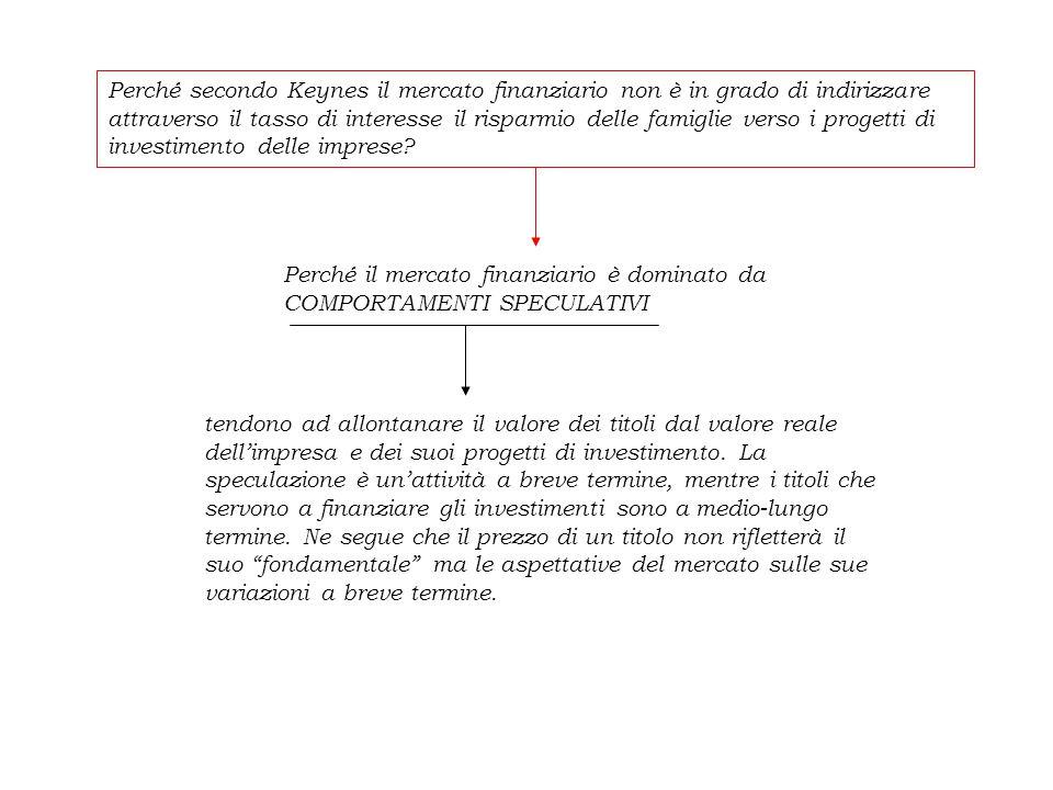 Perché secondo Keynes il mercato finanziario non è in grado di indirizzare attraverso il tasso di interesse il risparmio delle famiglie verso i proget