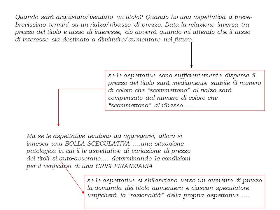 MERCATI FINANZIARI E CONCORSO DI BELLEZZA (BEAUTY CONTEST GAME) …..