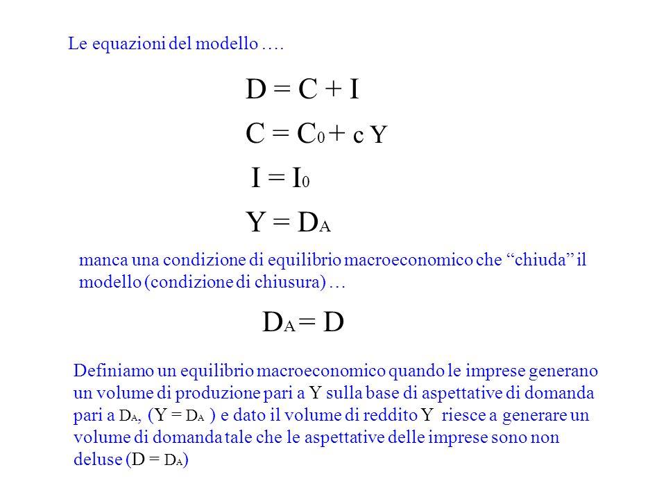 """Le equazioni del modello …. D = C + I C = C 0 + c Y I = I 0 Y = D A manca una condizione di equilibrio macroeconomico che """"chiuda"""" il modello (condizi"""