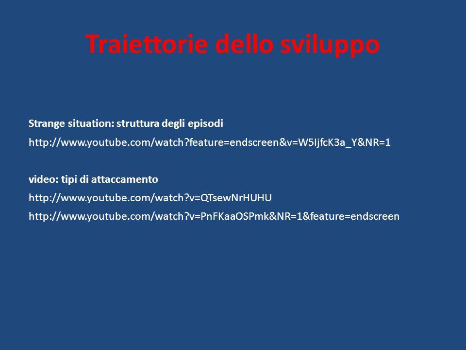 Traiettorie dello sviluppo Strange situation: struttura degli episodi http://www.youtube.com/watch?feature=endscreen&v=W5IjfcK3a_Y&NR=1 video: tipi di attaccamento http://www.youtube.com/watch?v=QTsewNrHUHU http://www.youtube.com/watch?v=PnFKaaOSPmk&NR=1&feature=endscreen